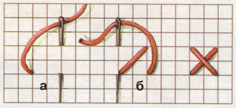 Вышивание крестиком для начинающих пошагово